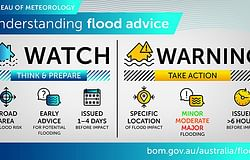 Flood Watch issued for Richmond/Wilsons catchment